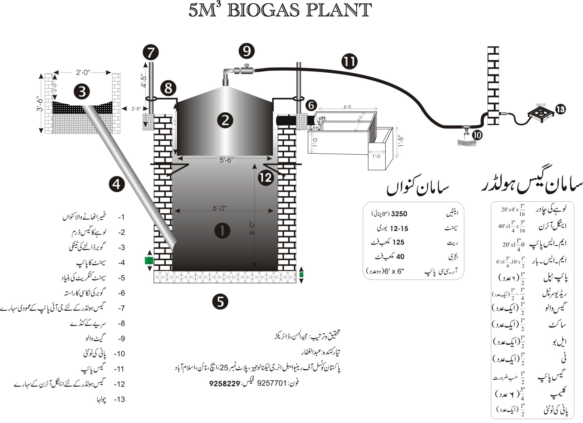 hight resolution of biogas plant who not tired to search never fail hydrogen plant diagram 2nd diagram of biogas plant