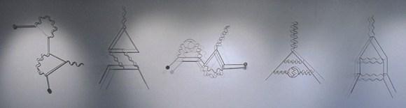 feynman_diagrams