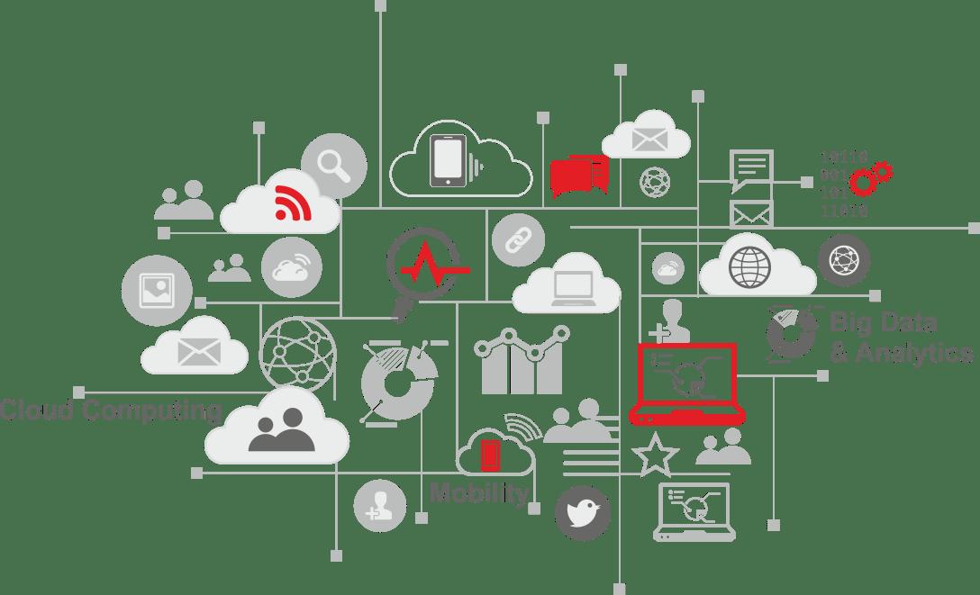 Data Driven Solutions :Social Innovation : Hitachi