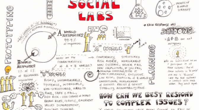 Social Labs Revolution – Notes from a Masterclass in New Zealand