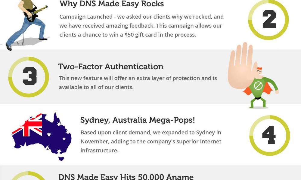 DNS Made Easy Most Memorable