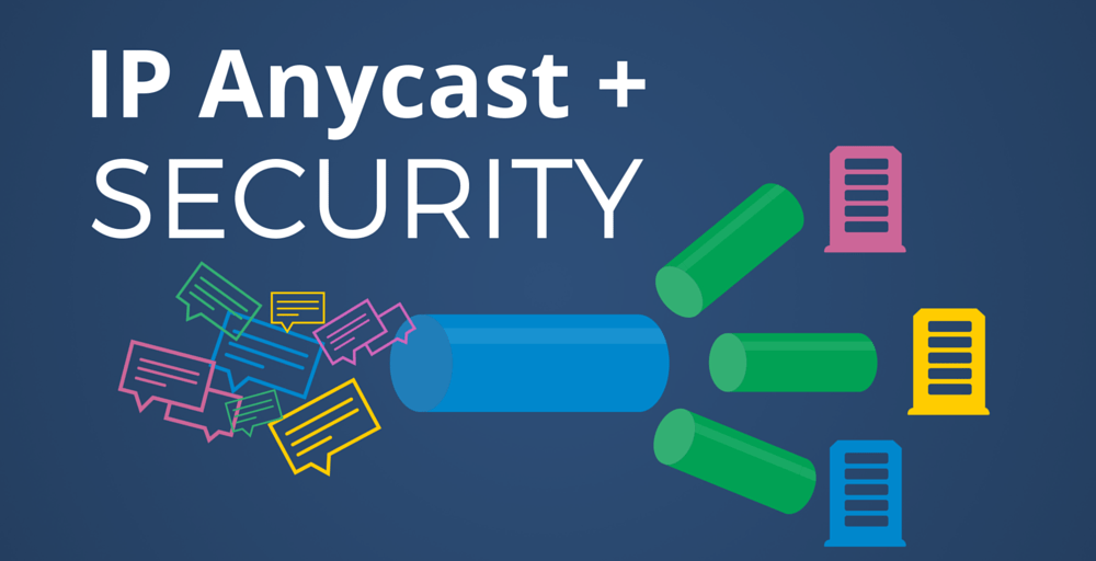 IP Anycast + Security