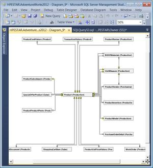 Tool to create an ER diagram