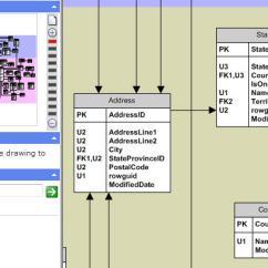 Adventureworks 2012 Diagram Rf Modulator Hookup Database Design Patterns - Sql