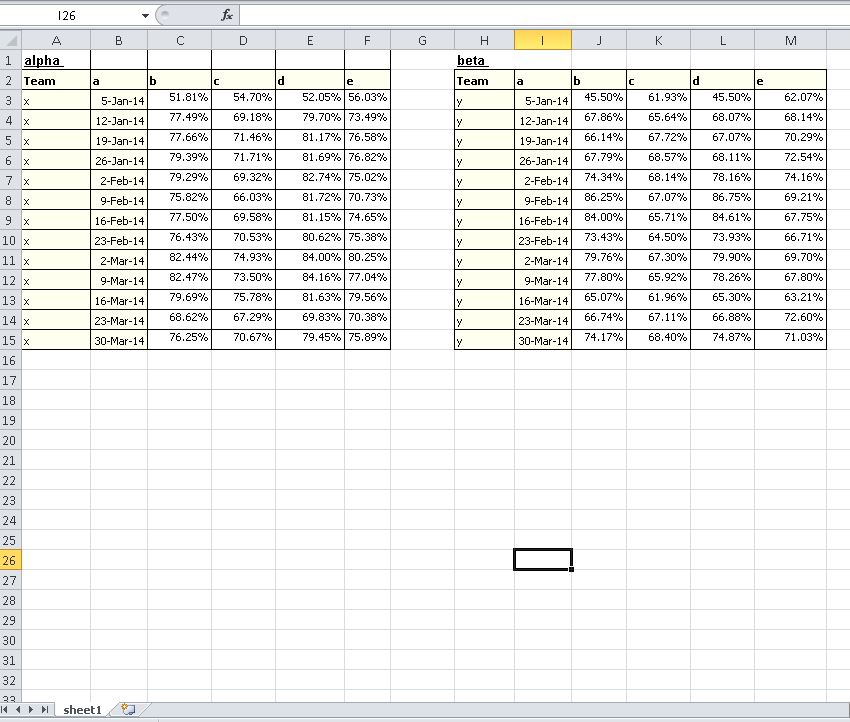 Read a excel sheet :Load 2 sets of data from a single