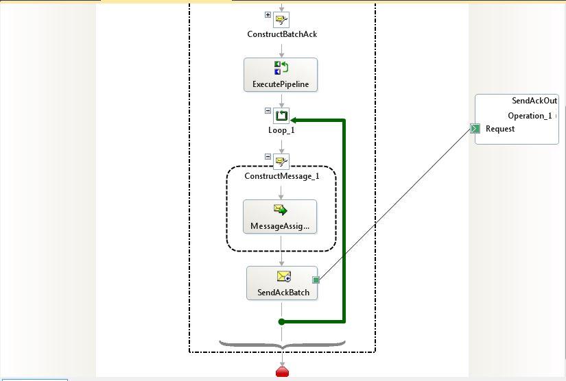 BizTalk Server 2010: Grouping and Debatching/Splitting
