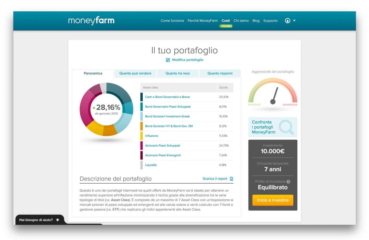 moneyfarm_1