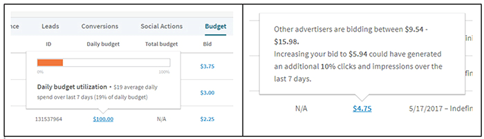 linkedin advertisers campaign recommendations