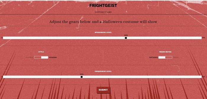 google trends frightgeist