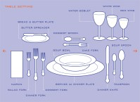 Hostess How-To: Setting The Perfect Table for A Dinner Party