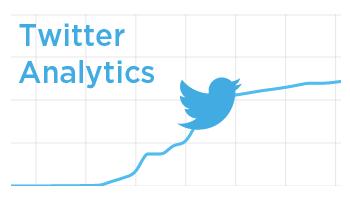 Twitter-analtyics
