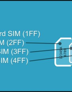 Sim card format and size comparison also tables socialcompare rh