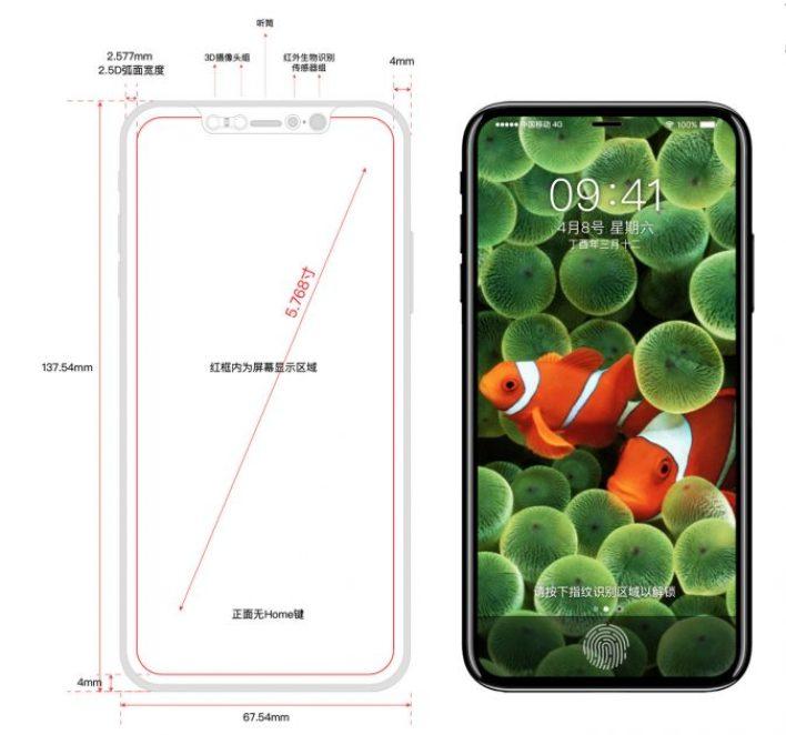 iPhone 8 prva