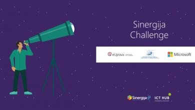 Sinergija Challenge
