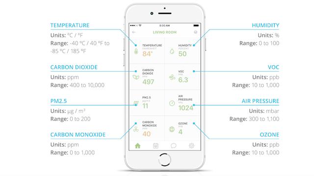 uhoo-sensor-app