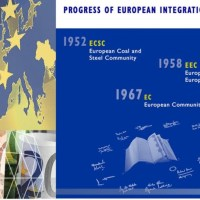 Controversy: the Future of the European Union