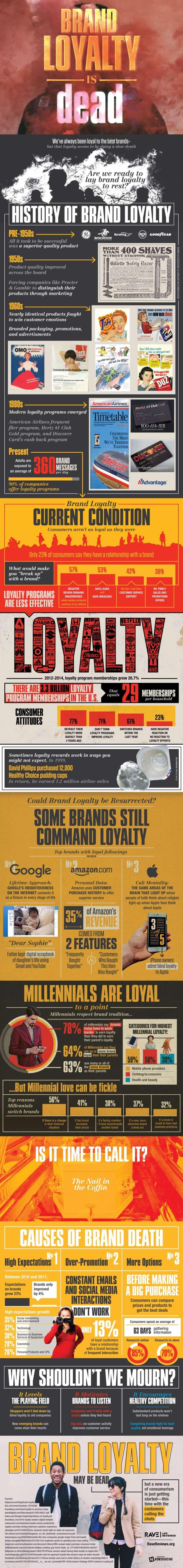 brand-loyalty (1)