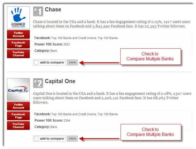 Retail Banking Social Media Power 100 Bank Comparison