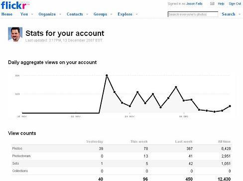 My Flickr Stats