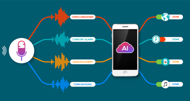 Voice Search, 2020 Business Marketing, End of Internet business