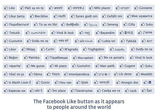 Facebook Like buttons from different parts of the world