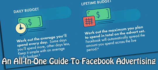 An All-In-One Guide To Facebook Advertising
