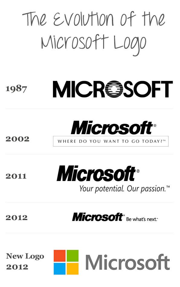 Unveiling of Microsoft's New Logo