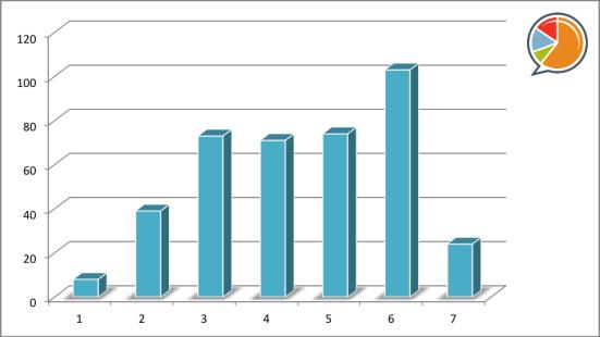 Influencia usuarios #JugarEsSalud