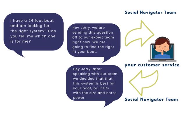Social Navigator Team.png