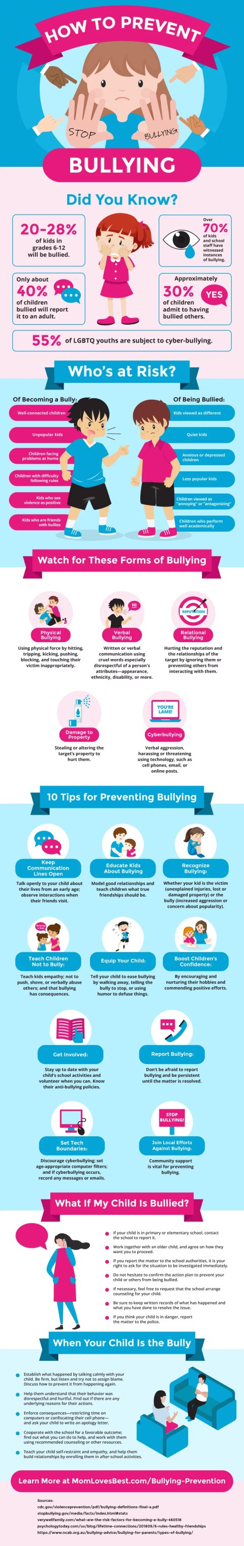 Signs and Dangers of Bullying