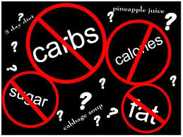 Que es dieta absoluta