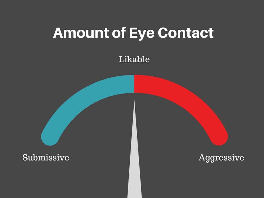 hight resolution of eye contact