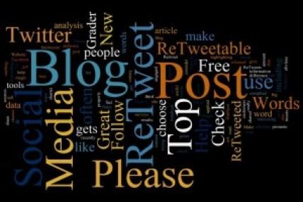 Top 2o Most ReTweetable Words Cloud