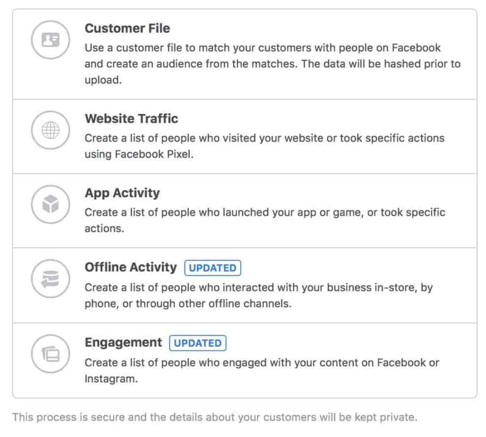 Custom Audiences for Remarketing