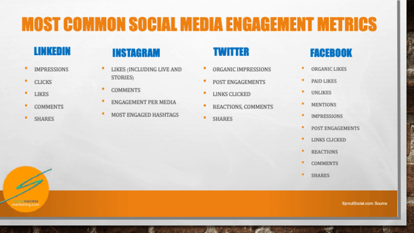 common social media engagement