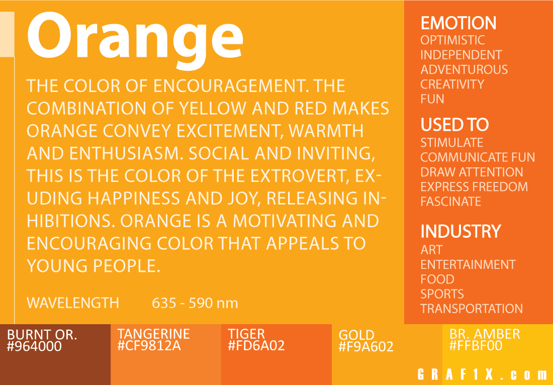 what orange means