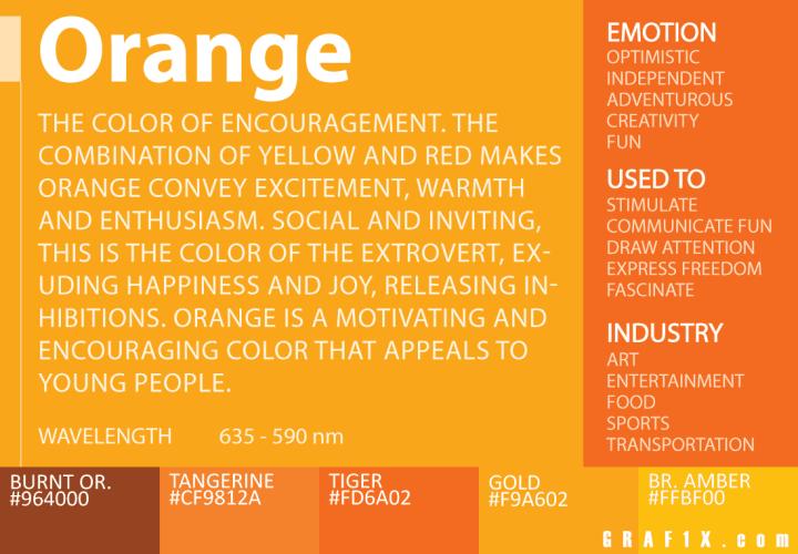 what orange means