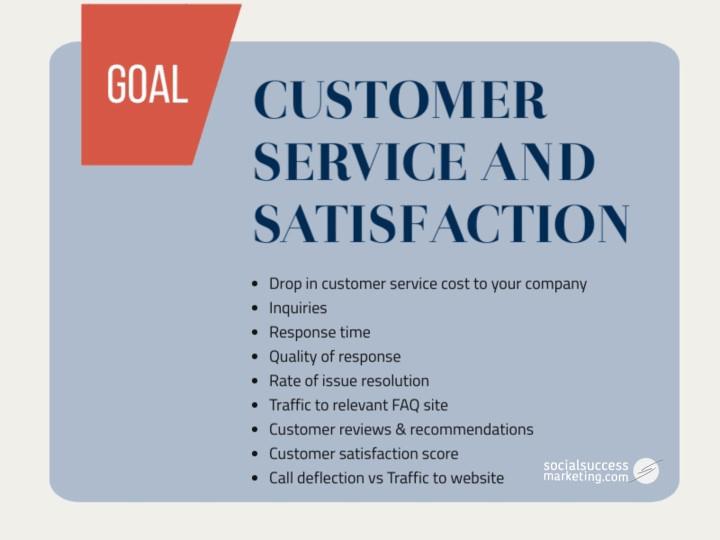 social media customer service metrics