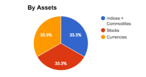 portfolio-podla-zdrojov