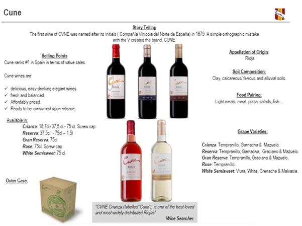 Cune wines vuira Rioja reserva crianza gran reserva