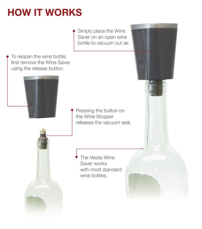How the Vestia Automatic Vacuum Wine Saver accessory works