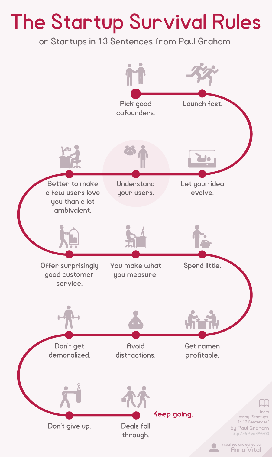 startup-survival-rules-or-startups-in-13-sentenses-infographic
