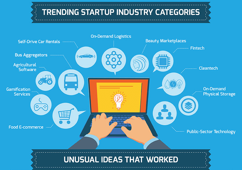 27 Striking Facts Most People Don't Know About Startups – Infographic
