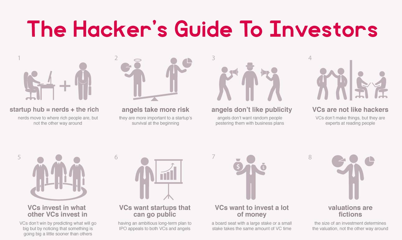 The Hacker's Guide to Investors