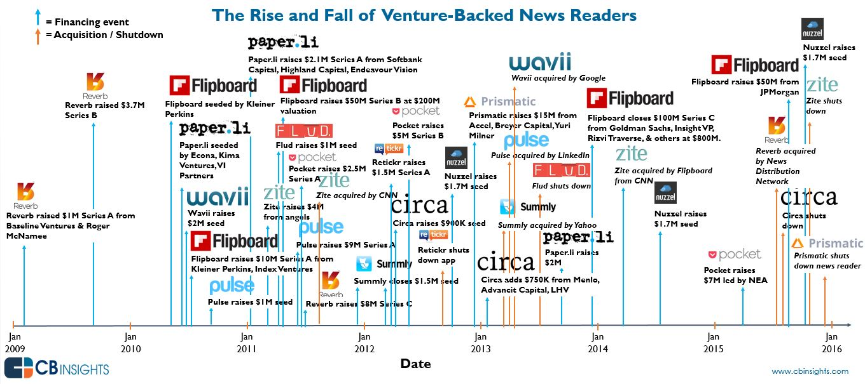 news reader graphic