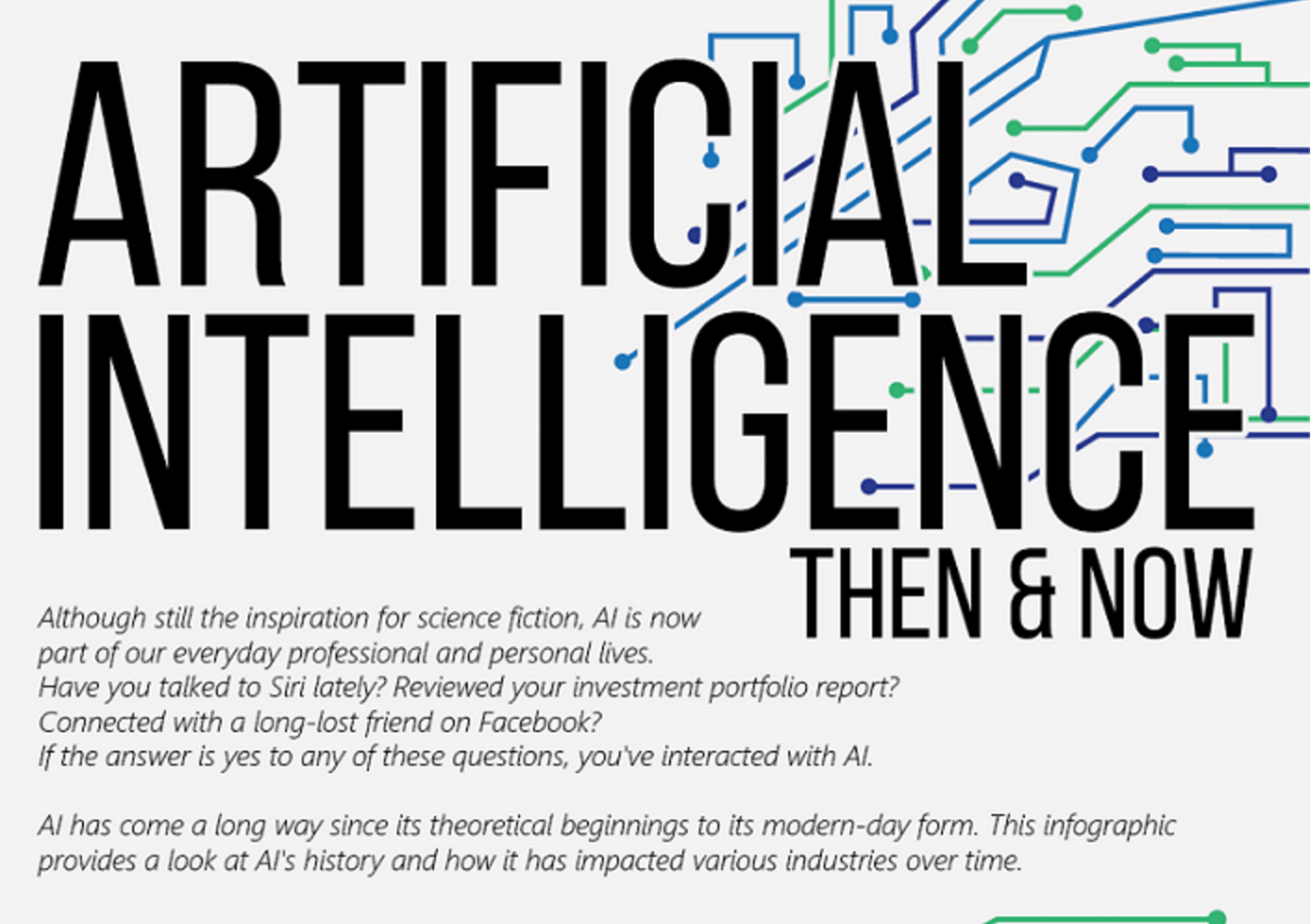 The Evolution Of Artificial Intelligence - infographic