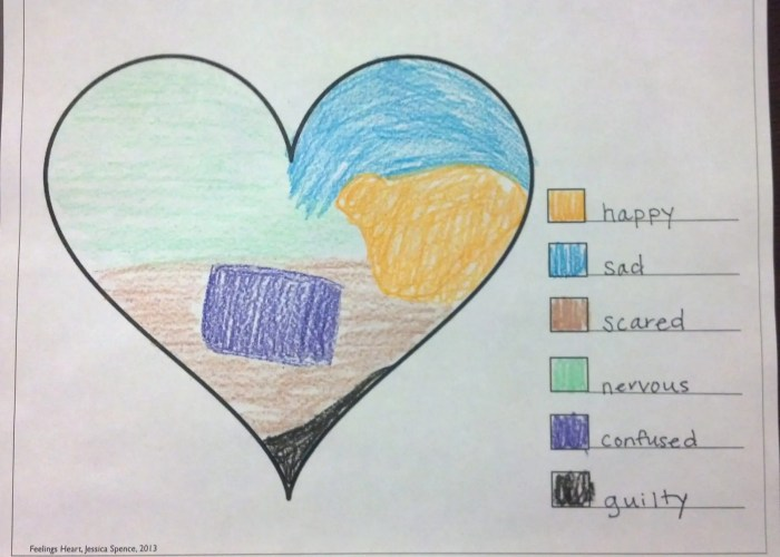 feelings heart completed