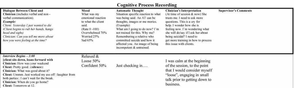 Cognitive Process Recording
