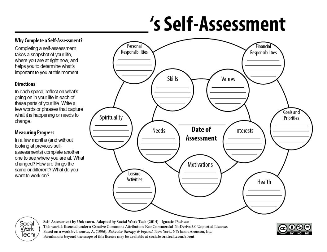 A Self Assessment Tool For Clients And Social Work Professionals Social Work Tech