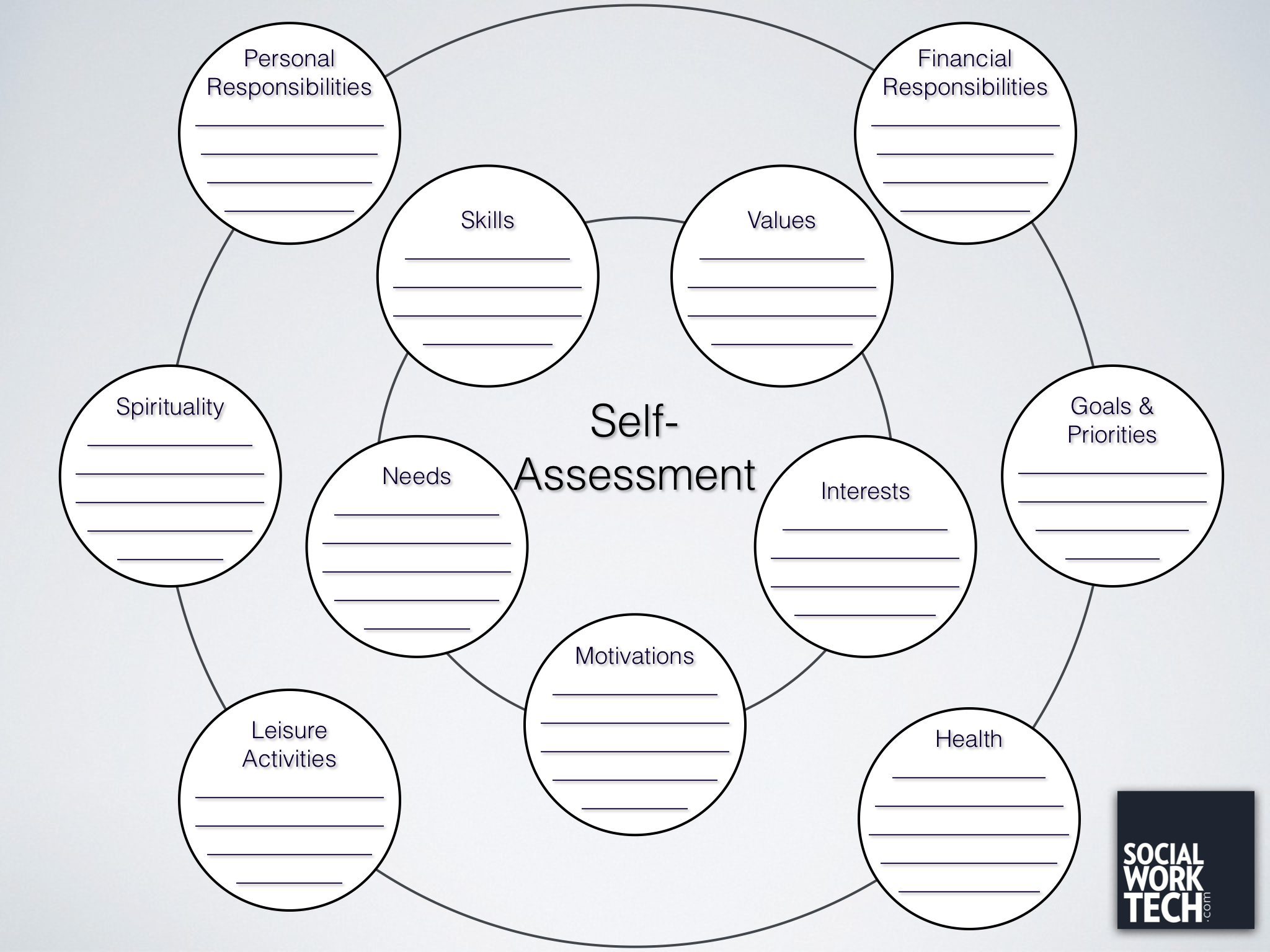A Self Assessment Tool For Clients And Social Work Professionals